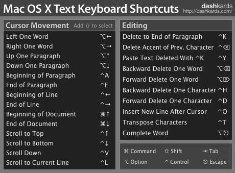 dashkard Mac OS X Text