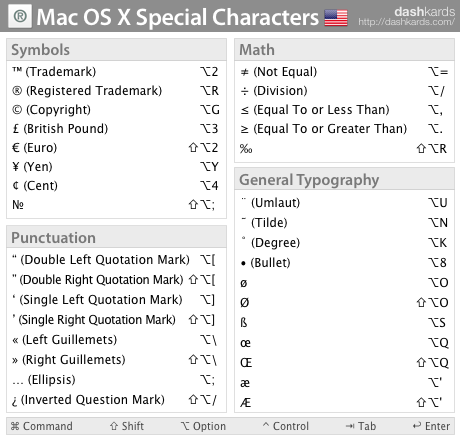 dashkard Mac OS X Special Characters